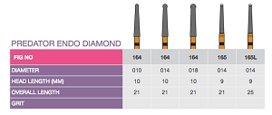 Prima Specialty Endo Diamond Burs
