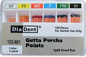 DiaDent Accessory Gutta Percha Millimeter Marked - Spill Proof